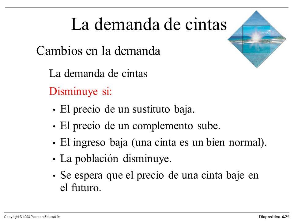 Diapositiva 4-25 Copyright © 1998 Pearson Educación La demanda de cintas Cambios en la demanda La demanda de cintas Disminuye si: El precio de un sust
