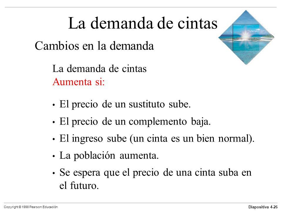 Diapositiva 4-26 Copyright © 1998 Pearson Educación La demanda de cintas Cambios en la demanda La demanda de cintas Aumenta si: El precio de un sustit