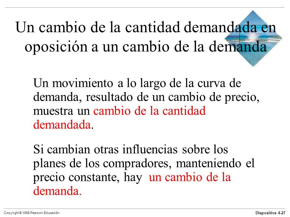Diapositiva 4-27 Copyright © 1998 Pearson Educación Un cambio de la cantidad demandada en oposición a un cambio de la demanda Un movimiento a lo largo