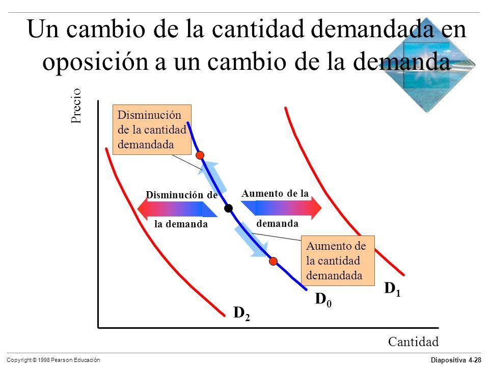 Diapositiva 4-28 Copyright © 1998 Pearson Educación Un cambio de la cantidad demandada en oposición a un cambio de la demanda Cantidad Precio D1D1 D2D