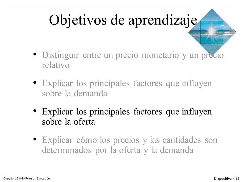 Diapositiva 4-29 Copyright © 1998 Pearson Educación Objetivos de aprendizaje Distinguir entre un precio monetario y un precio relativo Explicar los pr
