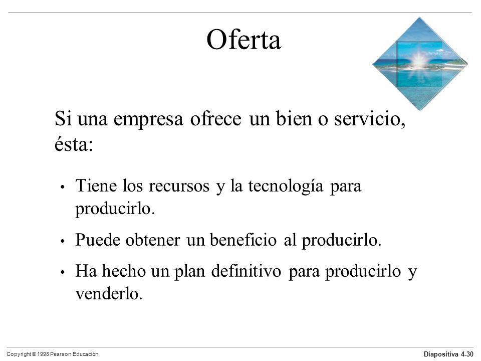 Diapositiva 4-30 Copyright © 1998 Pearson Educación Oferta Si una empresa ofrece un bien o servicio, ésta: Tiene los recursos y la tecnología para pro