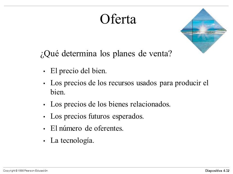Diapositiva 4-32 Copyright © 1998 Pearson Educación Oferta ¿Qué determina los planes de venta? El precio del bien. Los precios de los recursos usados