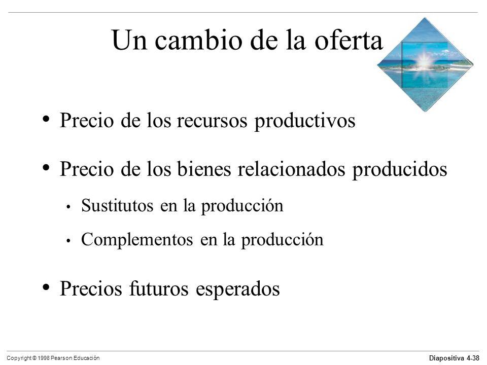 Diapositiva 4-38 Copyright © 1998 Pearson Educación Un cambio de la oferta Precio de los recursos productivos Precio de los bienes relacionados produc