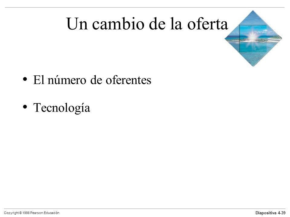 Diapositiva 4-39 Copyright © 1998 Pearson Educación Un cambio de la oferta El número de oferentes Tecnología