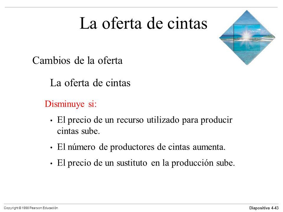 Diapositiva 4-43 Copyright © 1998 Pearson Educación La oferta de cintas Cambios de la oferta La oferta de cintas Disminuye si: El precio de un recurso
