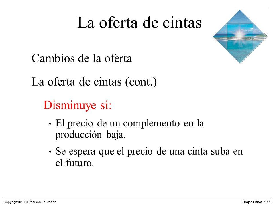 Diapositiva 4-44 Copyright © 1998 Pearson Educación La oferta de cintas Cambios de la oferta La oferta de cintas (cont.) Disminuye si: El precio de un