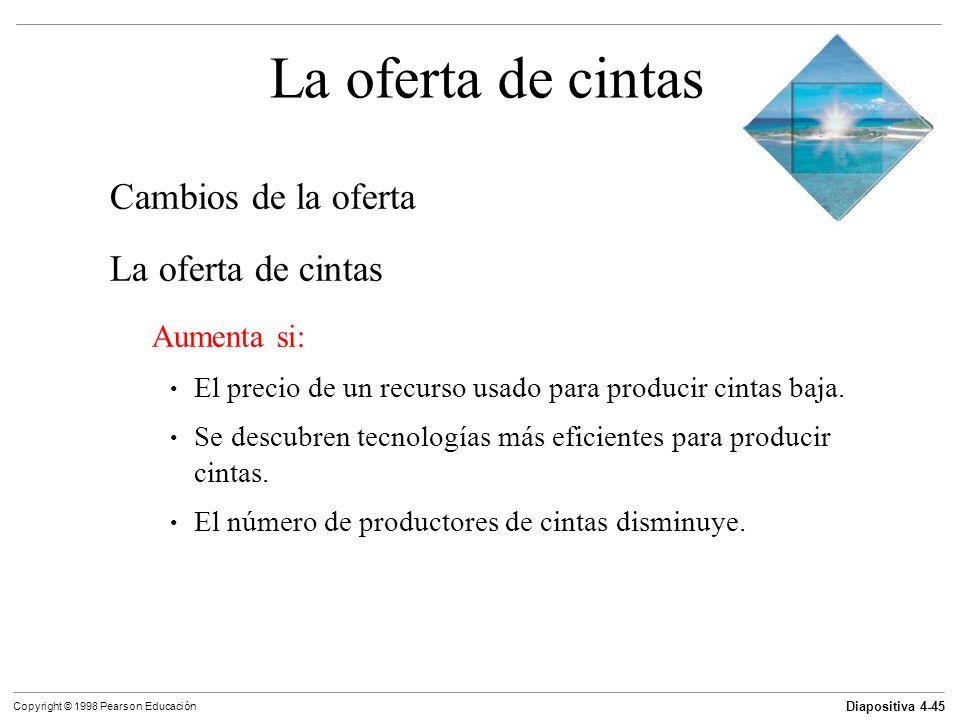 Diapositiva 4-45 Copyright © 1998 Pearson Educación La oferta de cintas Cambios de la oferta La oferta de cintas Aumenta si: El precio de un recurso u
