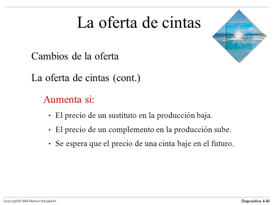 Diapositiva 4-46 Copyright © 1998 Pearson Educación La oferta de cintas Cambios de la oferta La oferta de cintas (cont.) Aumenta si: El precio de un s