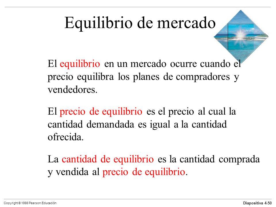 Diapositiva 4-50 Copyright © 1998 Pearson Educación Equilibrio de mercado El equilibrio en un mercado ocurre cuando el precio equilibra los planes de