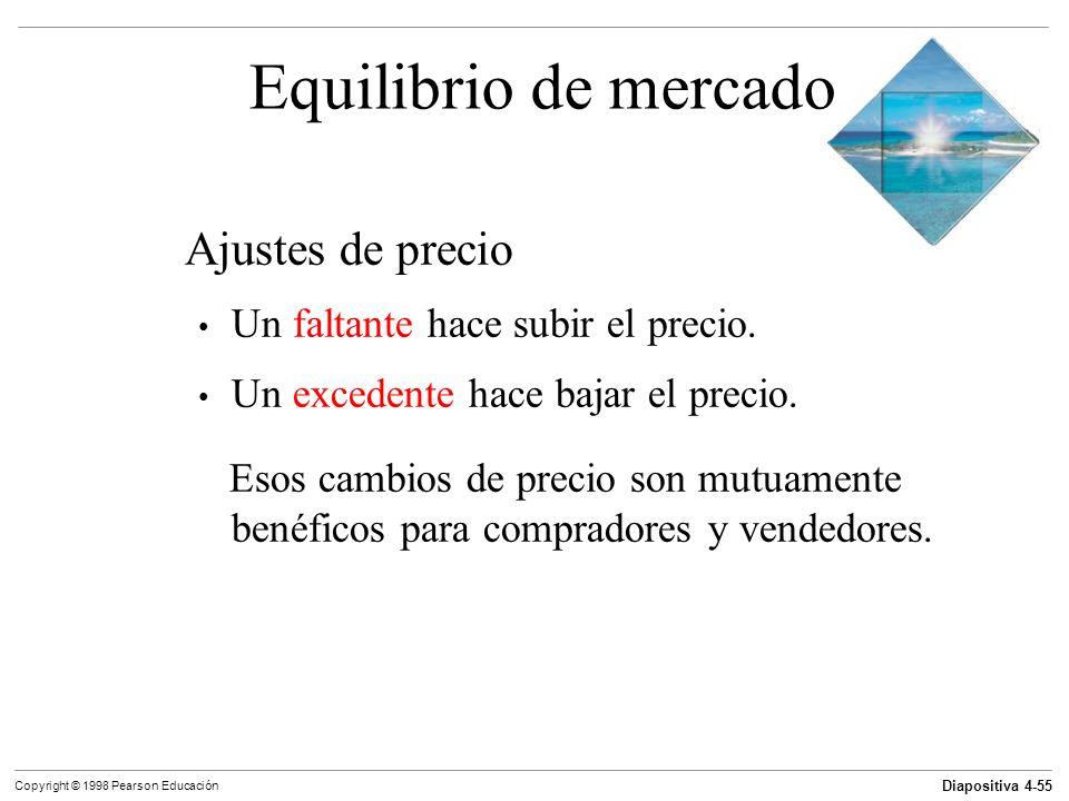 Diapositiva 4-55 Copyright © 1998 Pearson Educación Equilibrio de mercado Ajustes de precio Un faltante hace subir el precio. Un excedente hace bajar