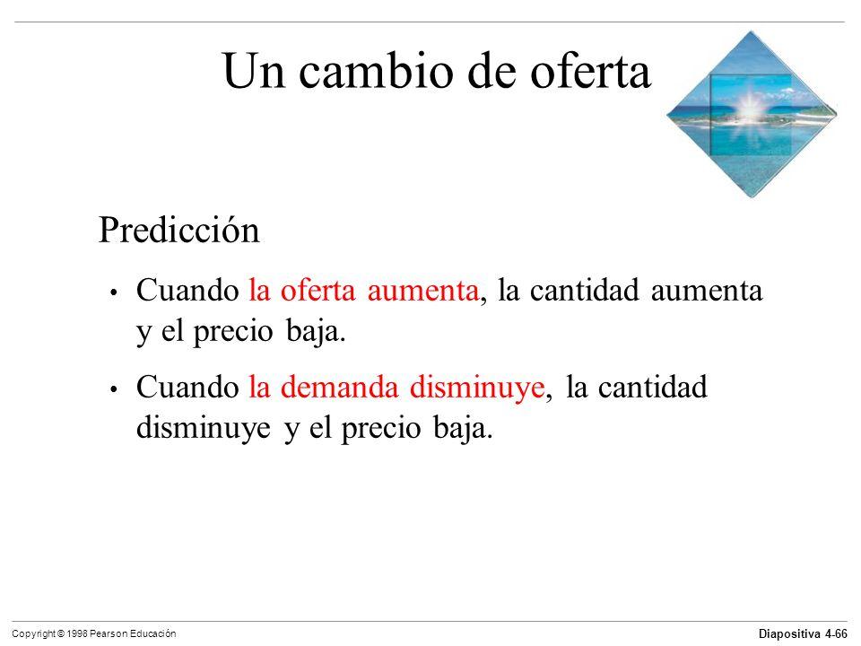 Diapositiva 4-66 Copyright © 1998 Pearson Educación Un cambio de oferta Predicción Cuando la oferta aumenta, la cantidad aumenta y el precio baja. Cua