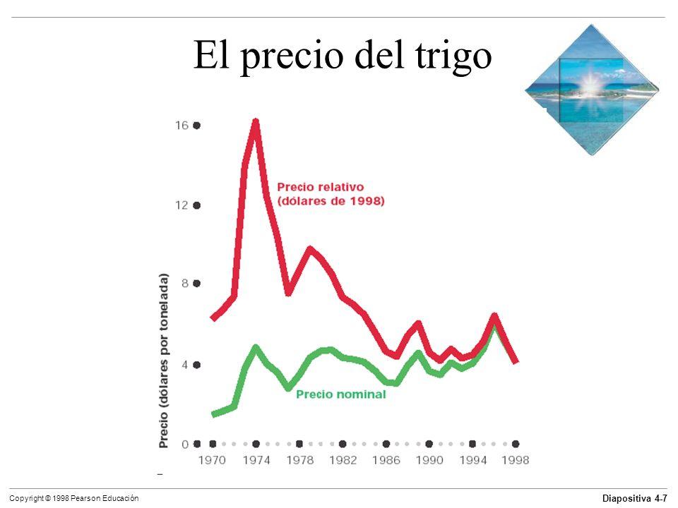 Diapositiva 4-38 Copyright © 1998 Pearson Educación Un cambio de la oferta Precio de los recursos productivos Precio de los bienes relacionados producidos Sustitutos en la producción Complementos en la producción Precios futuros esperados