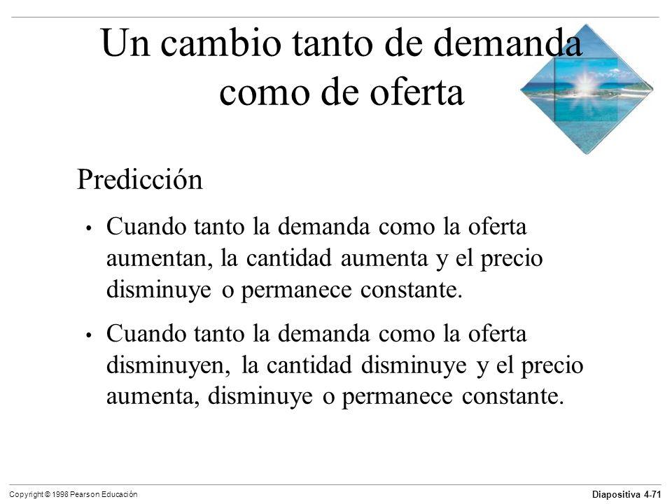 Diapositiva 4-71 Copyright © 1998 Pearson Educación Un cambio tanto de demanda como de oferta Predicción Cuando tanto la demanda como la oferta aument
