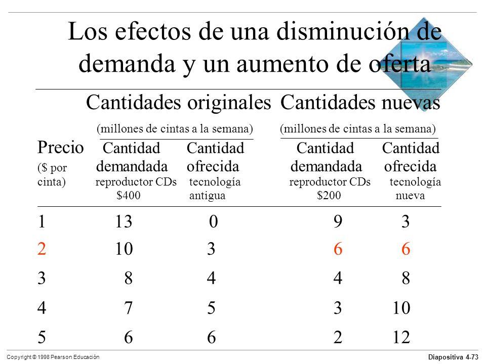 Diapositiva 4-73 Copyright © 1998 Pearson Educación Los efectos de una disminución de demanda y un aumento de oferta Cantidades originales Cantidades