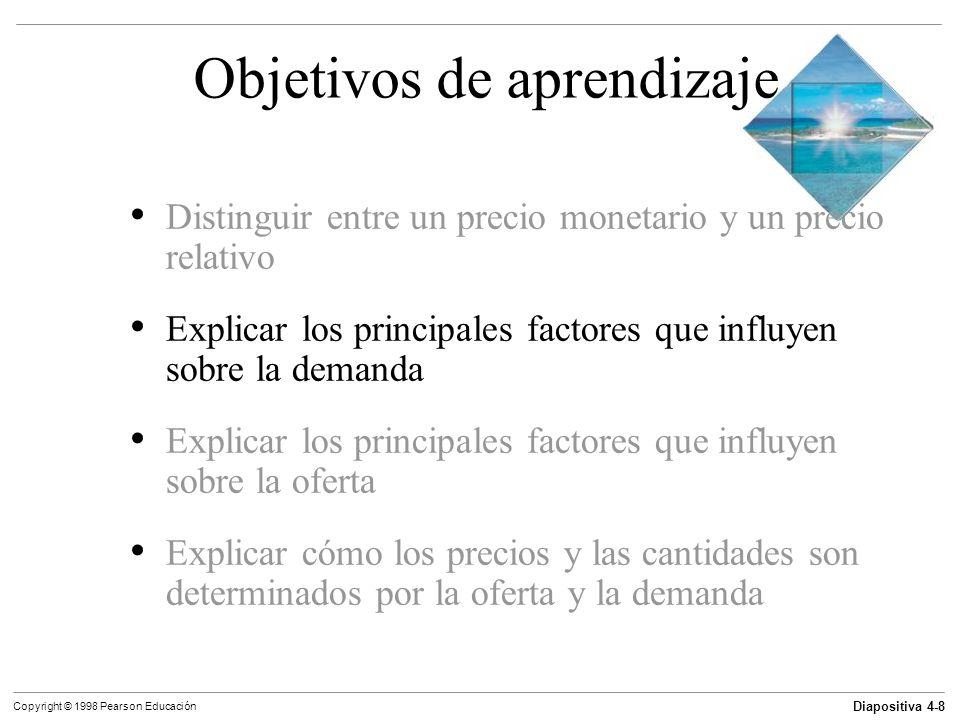 Diapositiva 4-29 Copyright © 1998 Pearson Educación Objetivos de aprendizaje Distinguir entre un precio monetario y un precio relativo Explicar los principales factores que influyen sobre la demanda Explicar los principales factores que influyen sobre la oferta Explicar cómo los precios y las cantidades son determinados por la oferta y la demanda