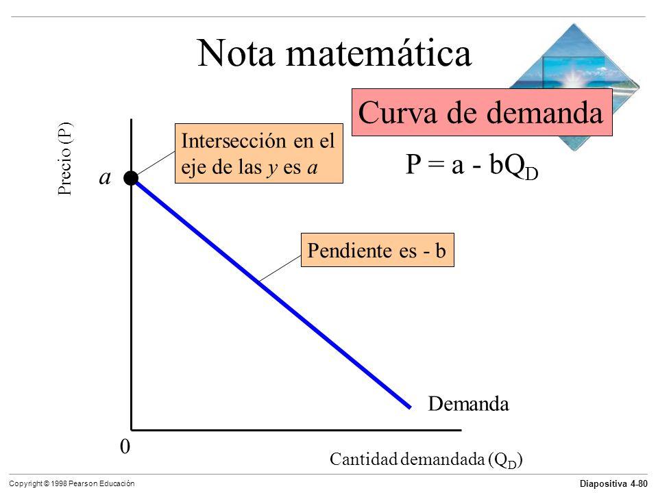 Diapositiva 4-80 Copyright © 1998 Pearson Educación Nota matemática a Demanda Cantidad demandada (Q D ) Precio (P) Intersección en el eje de las y es