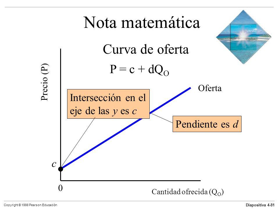 Diapositiva 4-81 Copyright © 1998 Pearson Educación Nota matemática c Oferta Cantidad ofrecida (Q O ) Precio (P) Pendiente es d P = c + dQ O Curva de