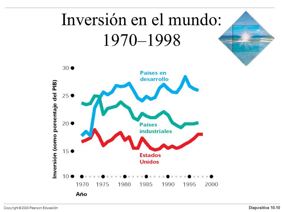 Diapositiva 10-10 Copyright © 2000 Pearson Educación Inversión en el mundo: 1970–1998