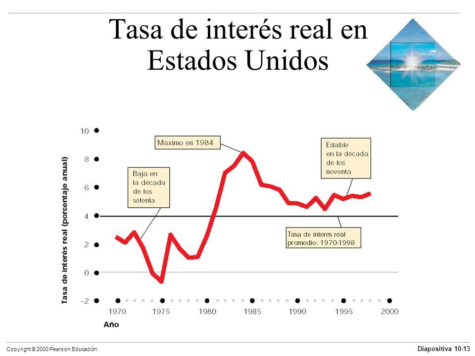 Diapositiva 10-13 Copyright © 2000 Pearson Educación Tasa de interés real en Estados Unidos