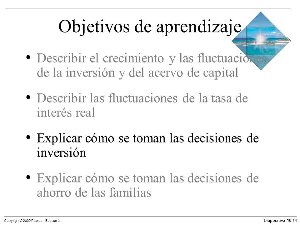 Diapositiva 10-14 Copyright © 2000 Pearson Educación Objetivos de aprendizaje Describir el crecimiento y las fluctuaciones de la inversión y del acerv
