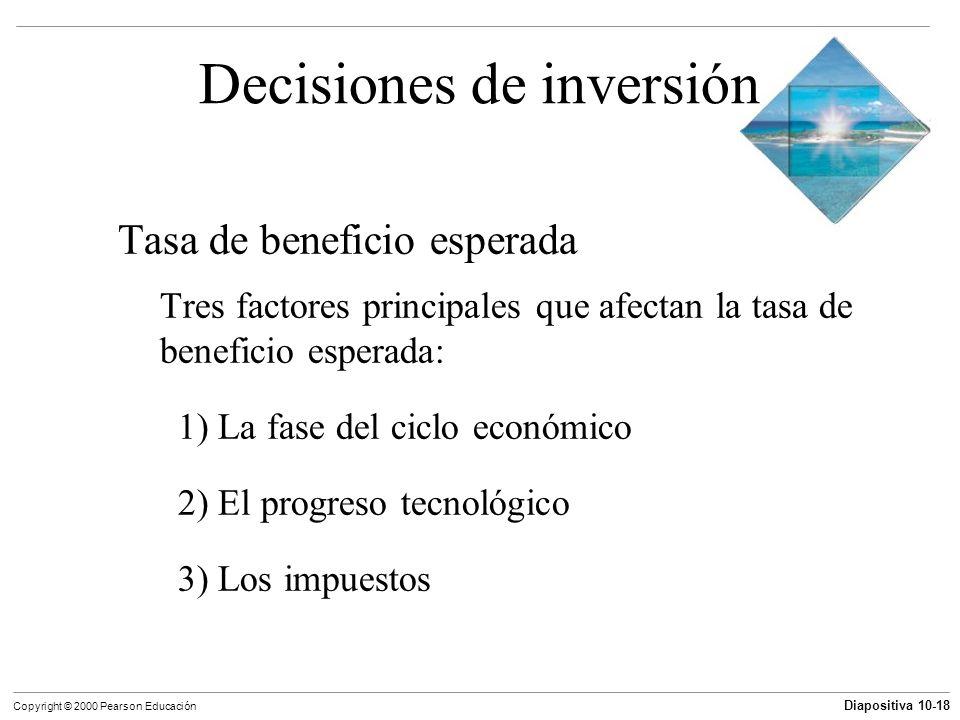 Diapositiva 10-18 Copyright © 2000 Pearson Educación Decisiones de inversión Tasa de beneficio esperada Tres factores principales que afectan la tasa