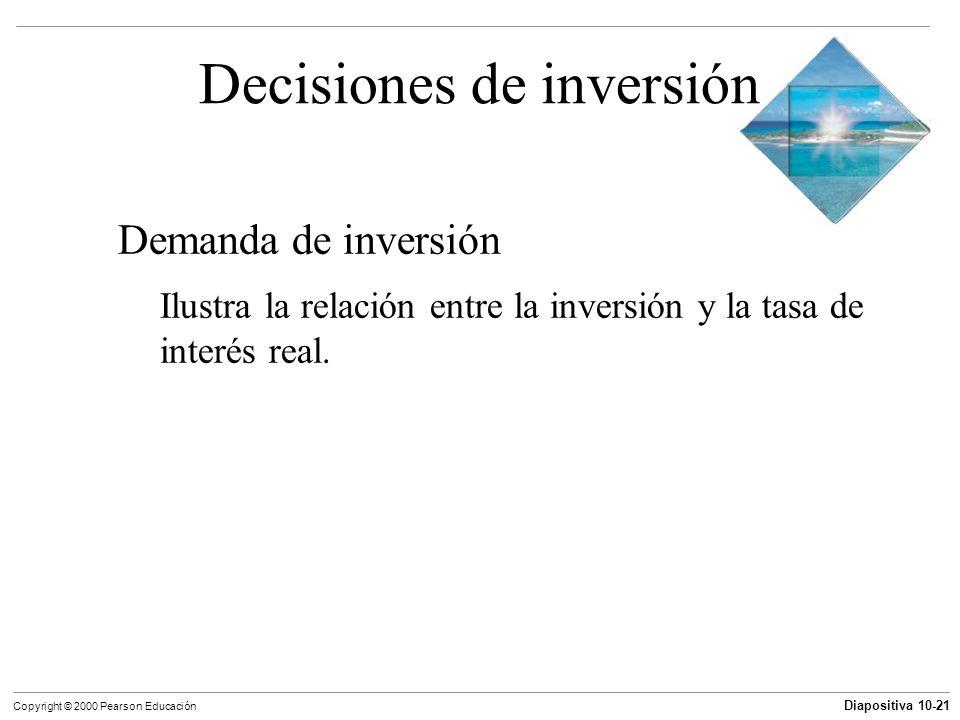 Diapositiva 10-21 Copyright © 2000 Pearson Educación Decisiones de inversión Demanda de inversión Ilustra la relación entre la inversión y la tasa de