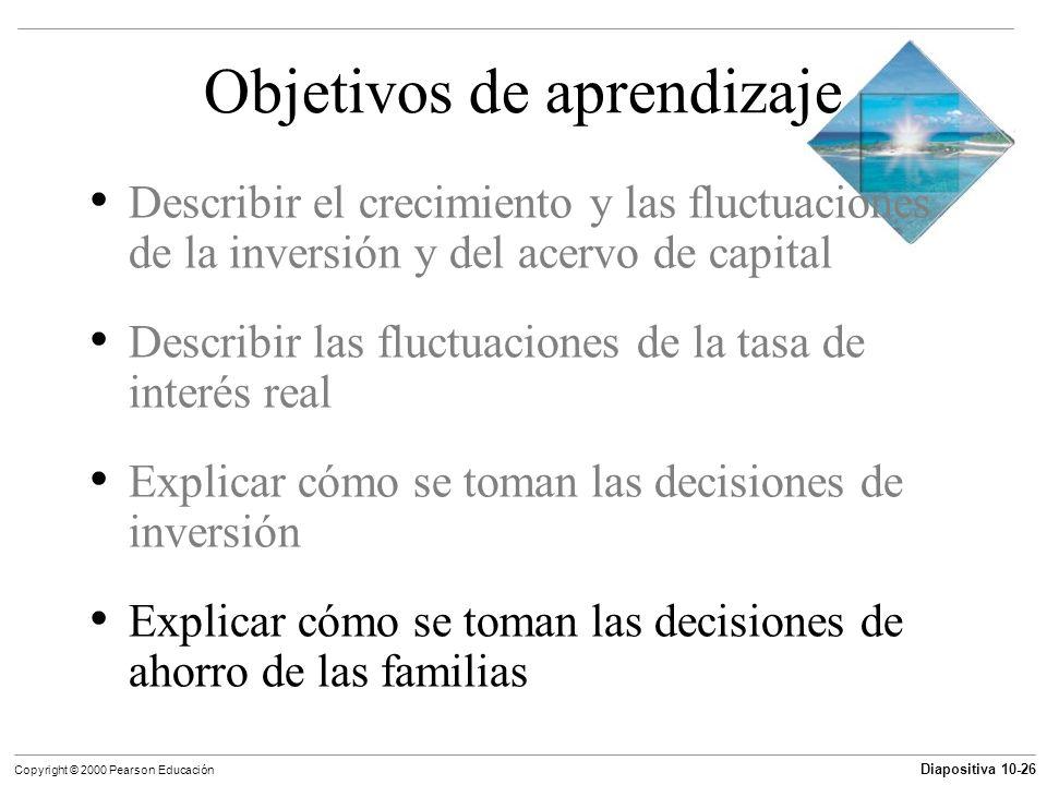 Diapositiva 10-26 Copyright © 2000 Pearson Educación Objetivos de aprendizaje Describir el crecimiento y las fluctuaciones de la inversión y del acerv