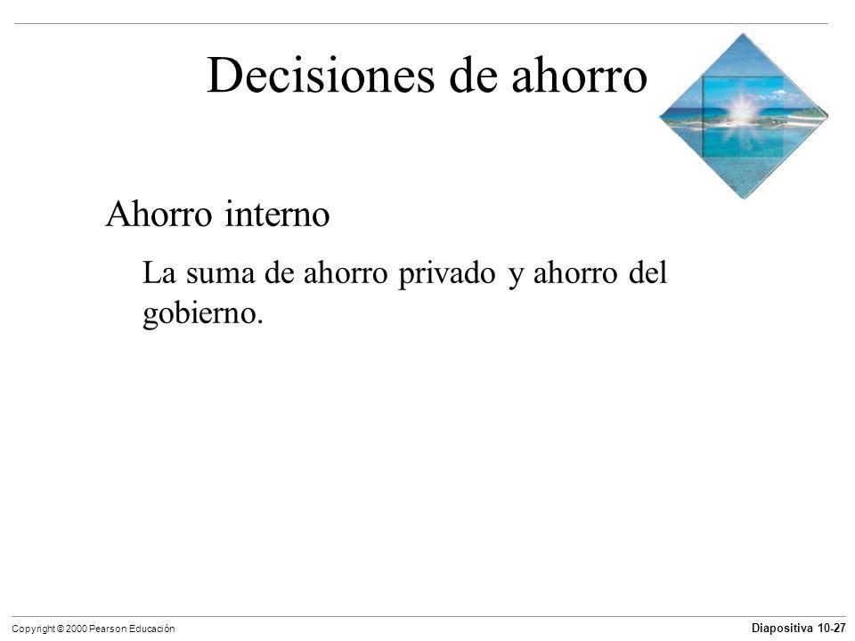 Diapositiva 10-27 Copyright © 2000 Pearson Educación Decisiones de ahorro Ahorro interno La suma de ahorro privado y ahorro del gobierno.