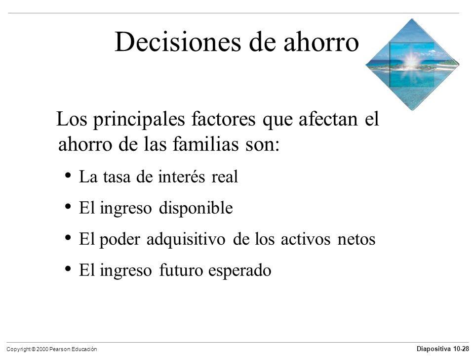 Diapositiva 10-28 Copyright © 2000 Pearson Educación Decisiones de ahorro Los principales factores que afectan el ahorro de las familias son: La tasa