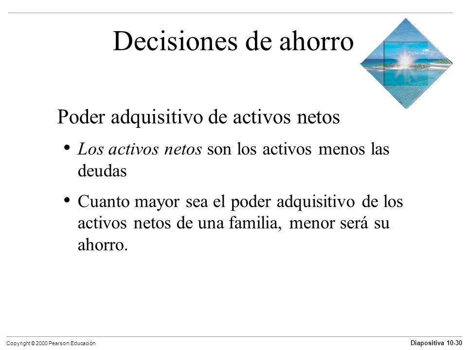 Diapositiva 10-30 Copyright © 2000 Pearson Educación Decisiones de ahorro Poder adquisitivo de activos netos Los activos netos son los activos menos l