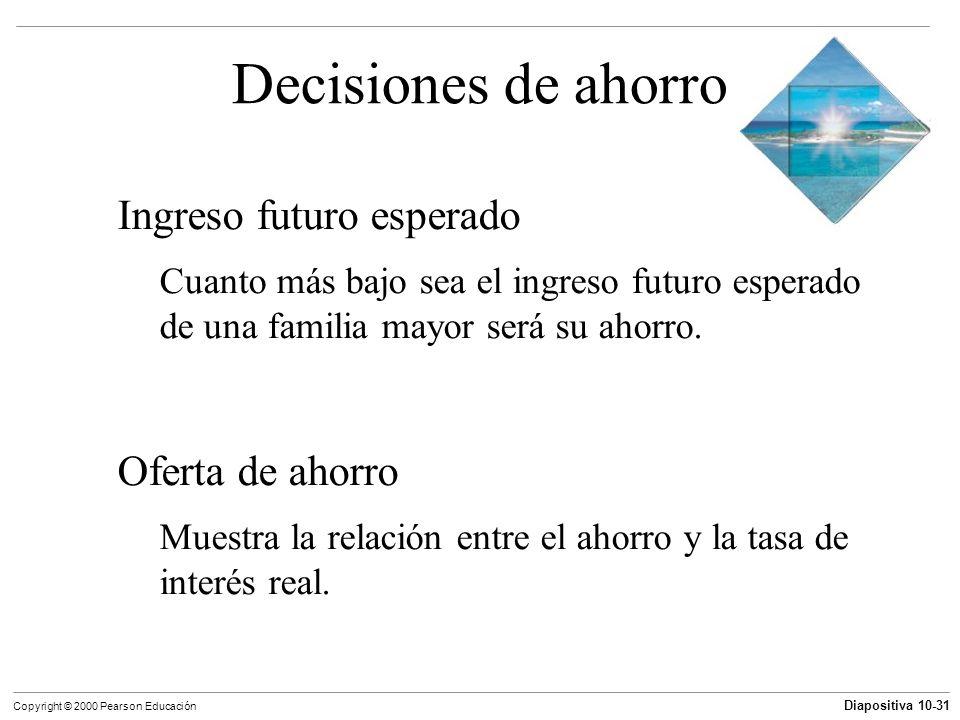 Diapositiva 10-31 Copyright © 2000 Pearson Educación Decisiones de ahorro Ingreso futuro esperado Cuanto más bajo sea el ingreso futuro esperado de un