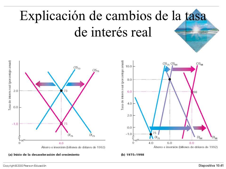 Diapositiva 10-41 Copyright © 2000 Pearson Educación Explicación de cambios de la tasa de interés real