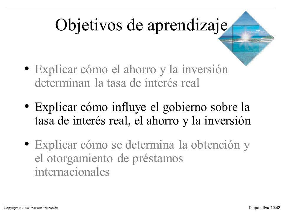 Diapositiva 10-42 Copyright © 2000 Pearson Educación Objetivos de aprendizaje Explicar cómo el ahorro y la inversión determinan la tasa de interés rea