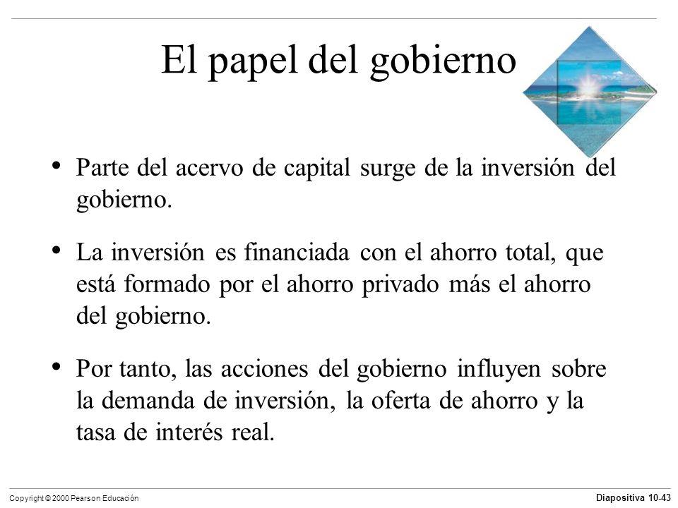 Diapositiva 10-43 Copyright © 2000 Pearson Educación El papel del gobierno Parte del acervo de capital surge de la inversión del gobierno. La inversió