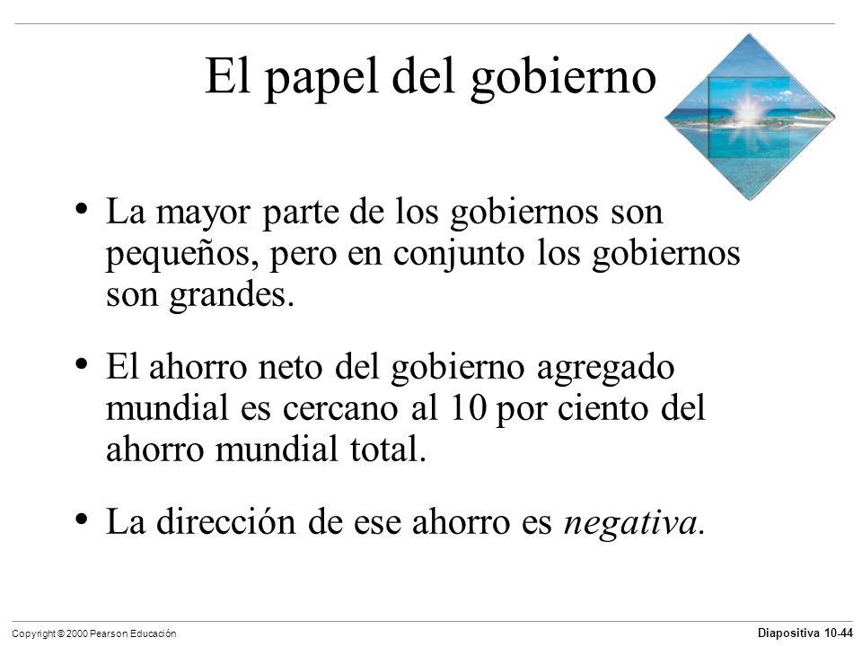 Diapositiva 10-44 Copyright © 2000 Pearson Educación El papel del gobierno La mayor parte de los gobiernos son pequeños, pero en conjunto los gobierno