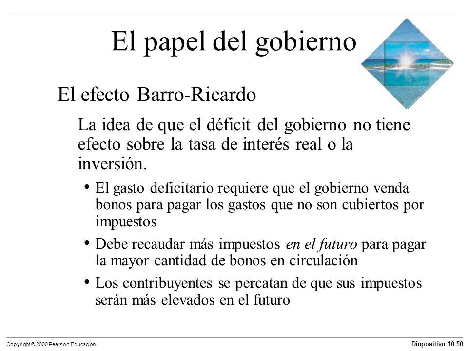 Diapositiva 10-50 Copyright © 2000 Pearson Educación El papel del gobierno El efecto Barro-Ricardo La idea de que el déficit del gobierno no tiene efe