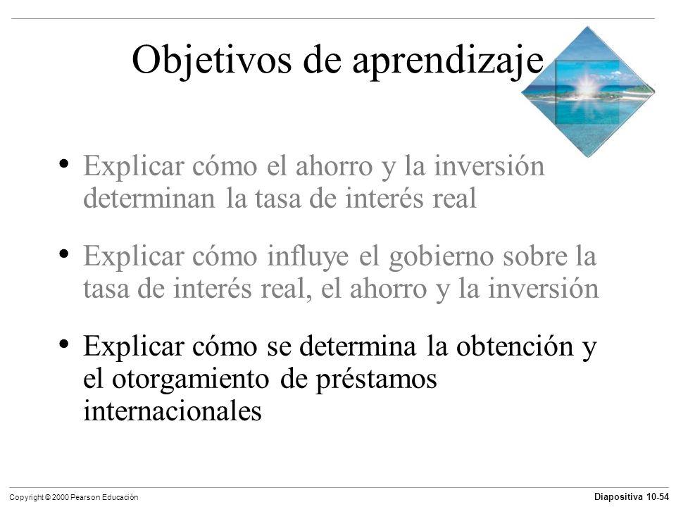Diapositiva 10-54 Copyright © 2000 Pearson Educación Objetivos de aprendizaje Explicar cómo el ahorro y la inversión determinan la tasa de interés rea
