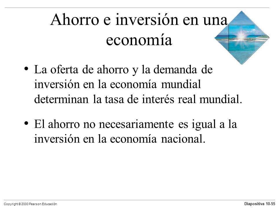 Diapositiva 10-55 Copyright © 2000 Pearson Educación Ahorro e inversión en una economía La oferta de ahorro y la demanda de inversión en la economía m