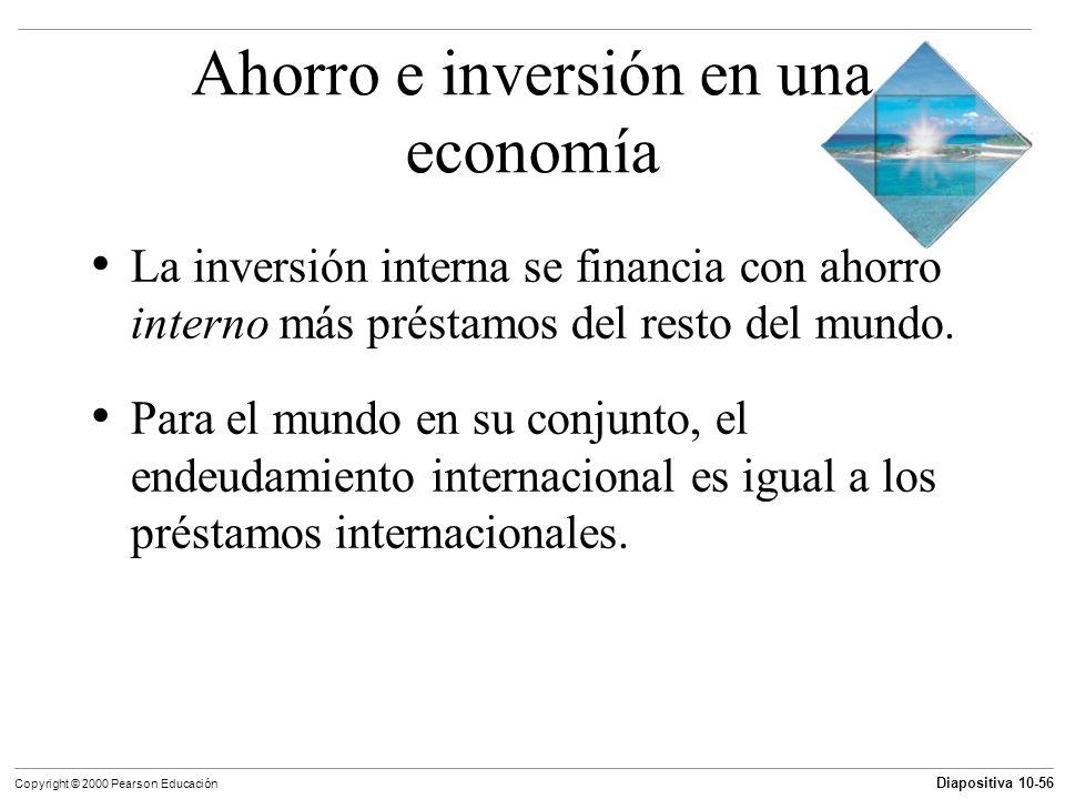 Diapositiva 10-56 Copyright © 2000 Pearson Educación Ahorro e inversión en una economía La inversión interna se financia con ahorro interno más présta