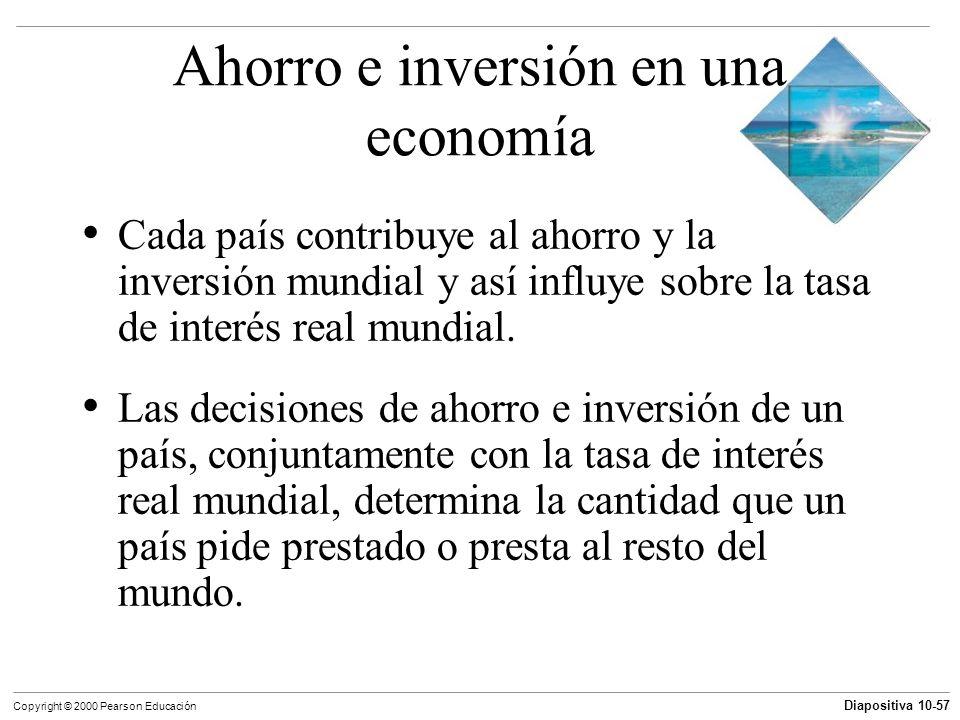 Diapositiva 10-57 Copyright © 2000 Pearson Educación Ahorro e inversión en una economía Cada país contribuye al ahorro y la inversión mundial y así in