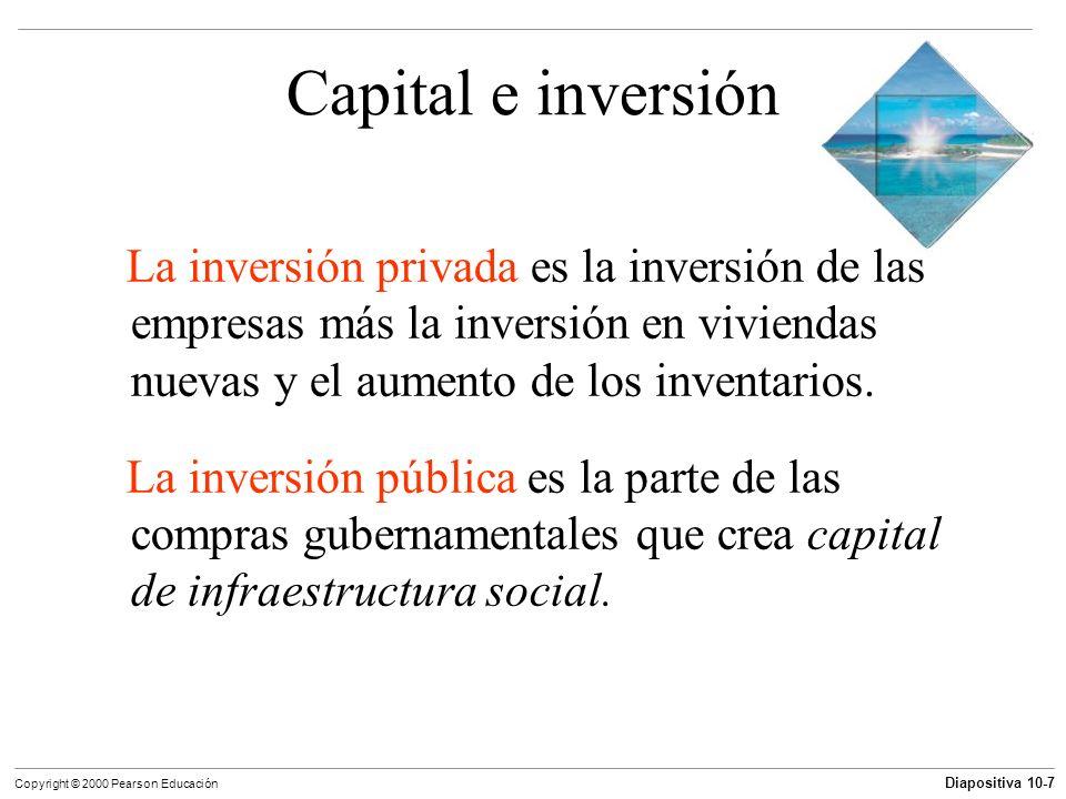 Diapositiva 10-7 Copyright © 2000 Pearson Educación Capital e inversión La inversión privada es la inversión de las empresas más la inversión en vivie
