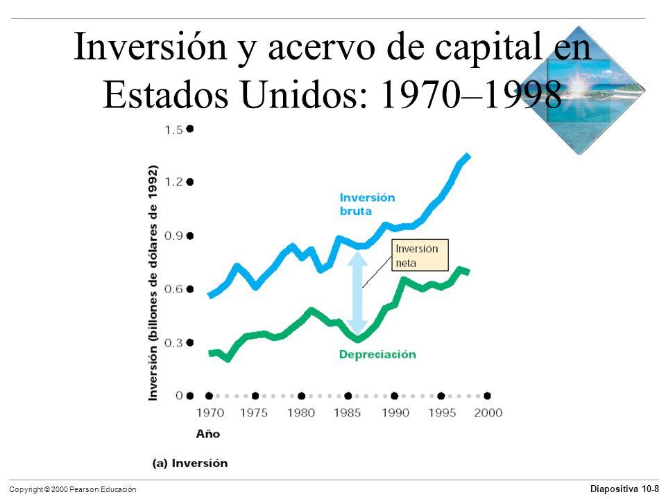 Diapositiva 10-8 Copyright © 2000 Pearson Educación Inversión y acervo de capital en Estados Unidos: 1970–1998