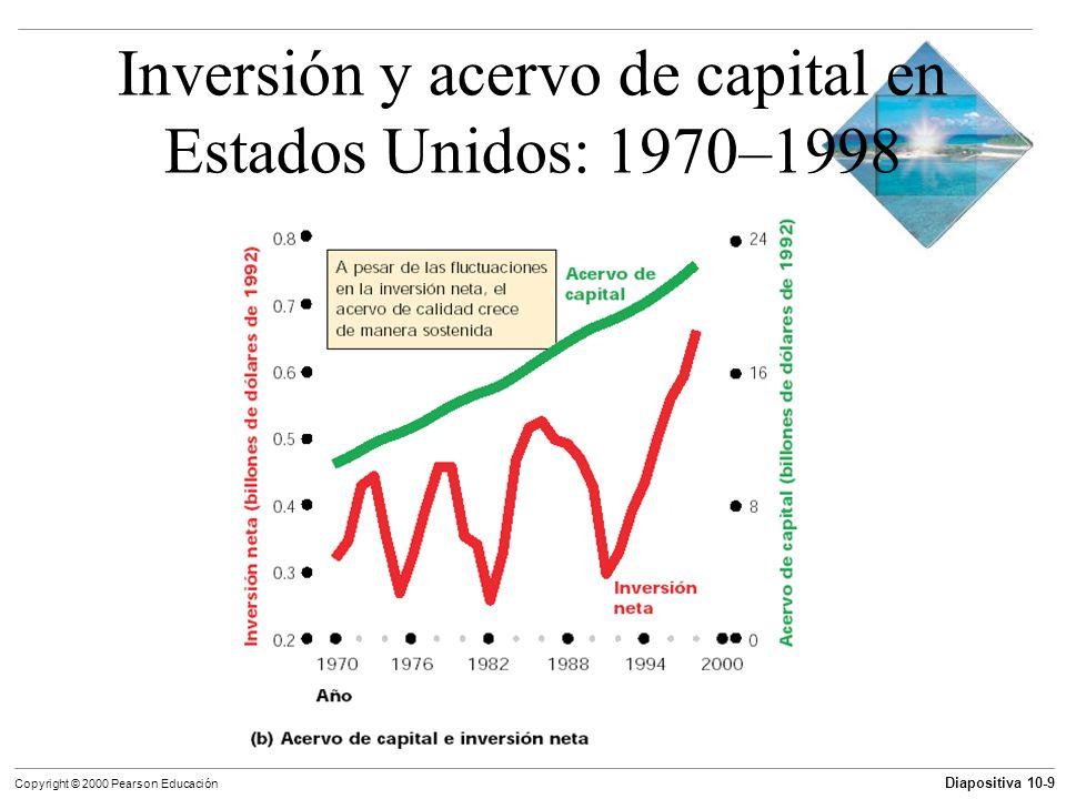 Diapositiva 10-9 Copyright © 2000 Pearson Educación Inversión y acervo de capital en Estados Unidos: 1970–1998