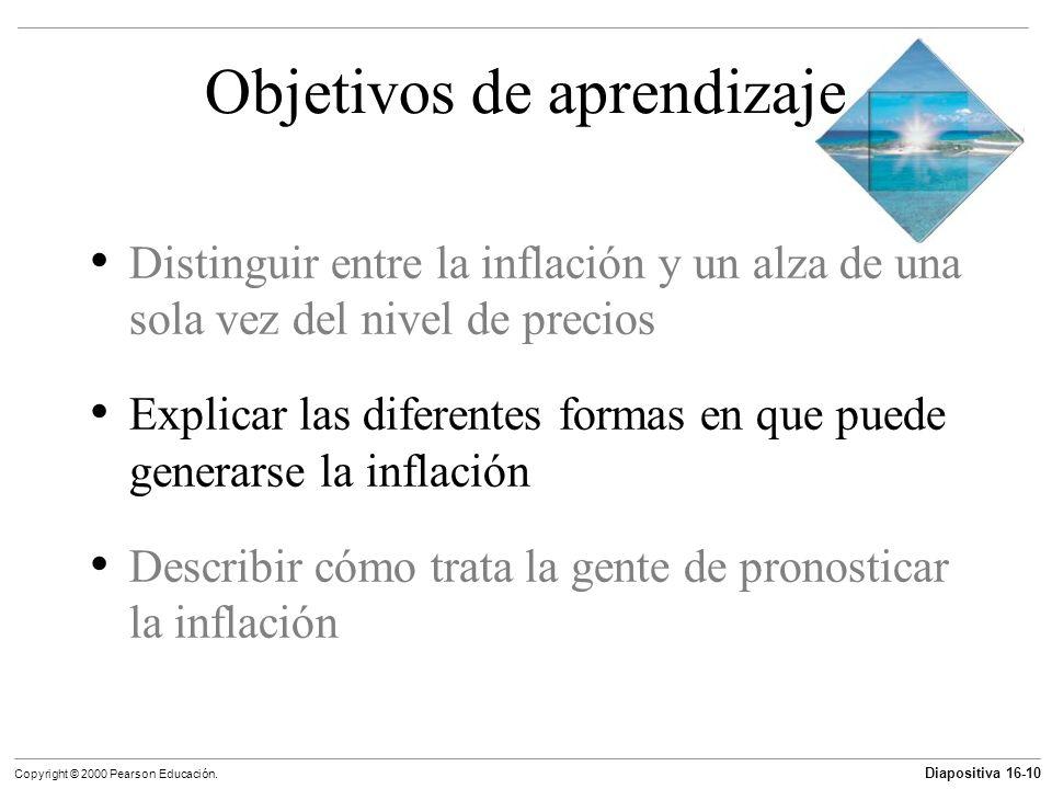Diapositiva 16-10 Copyright © 2000 Pearson Educación. Objetivos de aprendizaje Distinguir entre la inflación y un alza de una sola vez del nivel de pr