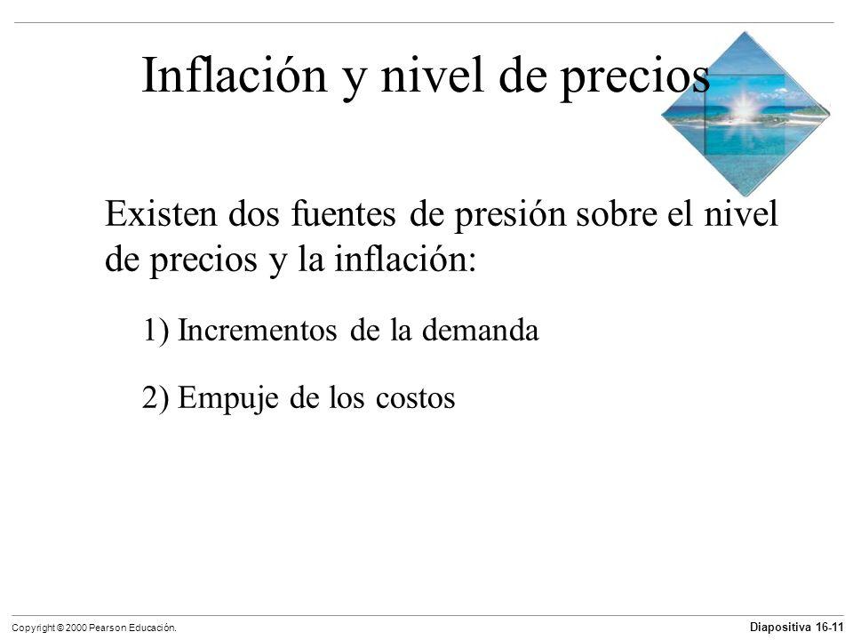 Diapositiva 16-11 Copyright © 2000 Pearson Educación. Inflación y nivel de precios Existen dos fuentes de presión sobre el nivel de precios y la infla