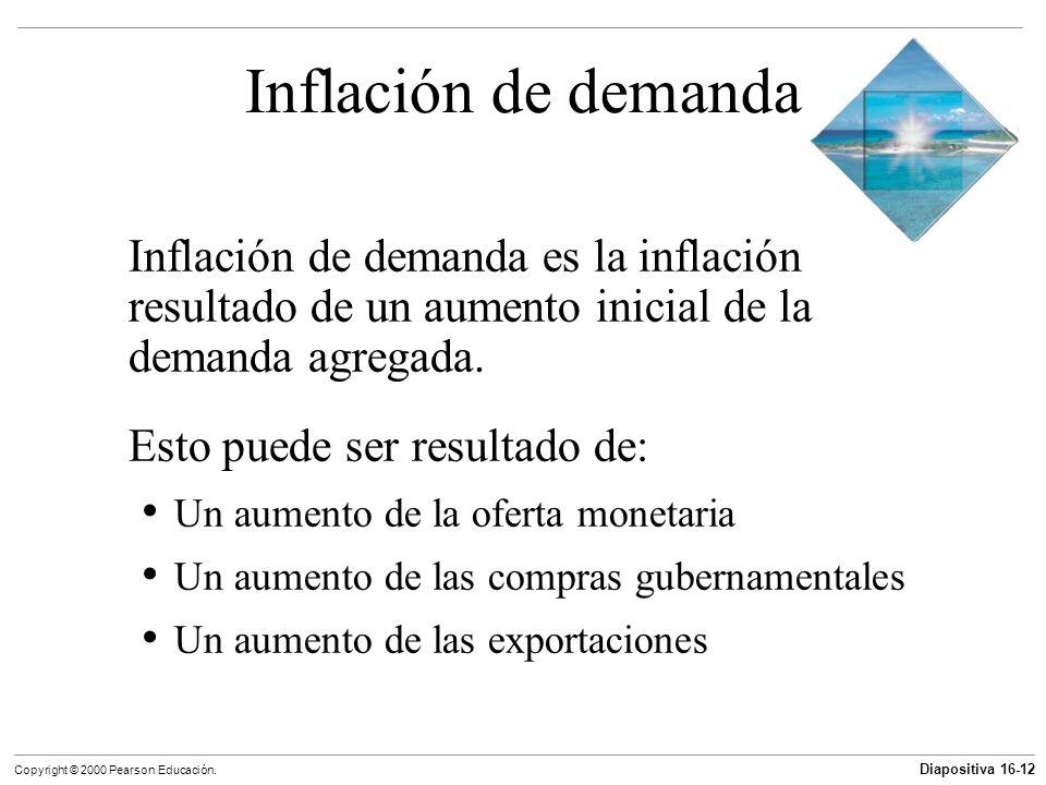 Diapositiva 16-12 Copyright © 2000 Pearson Educación. Inflación de demanda Inflación de demanda es la inflación resultado de un aumento inicial de la