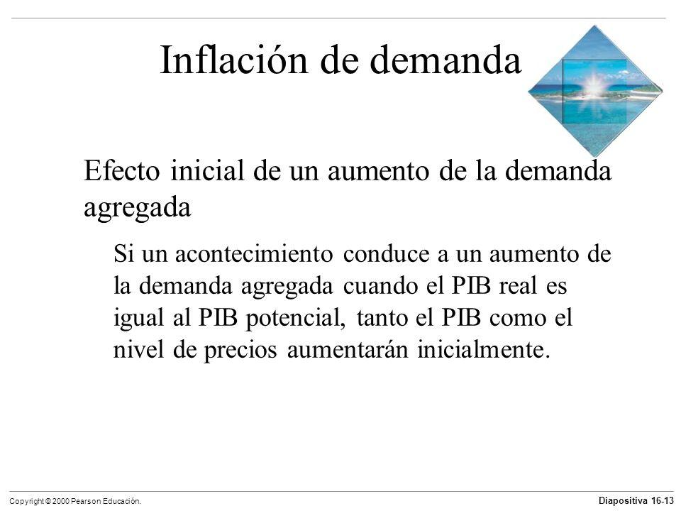 Diapositiva 16-13 Copyright © 2000 Pearson Educación. Inflación de demanda Efecto inicial de un aumento de la demanda agregada Si un acontecimiento co