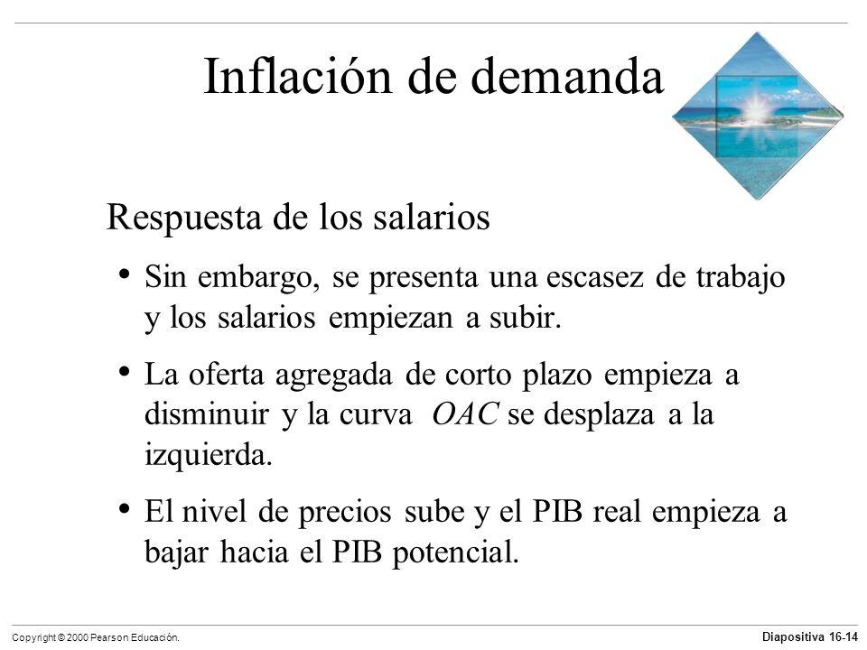 Diapositiva 16-14 Copyright © 2000 Pearson Educación. Inflación de demanda Respuesta de los salarios Sin embargo, se presenta una escasez de trabajo y