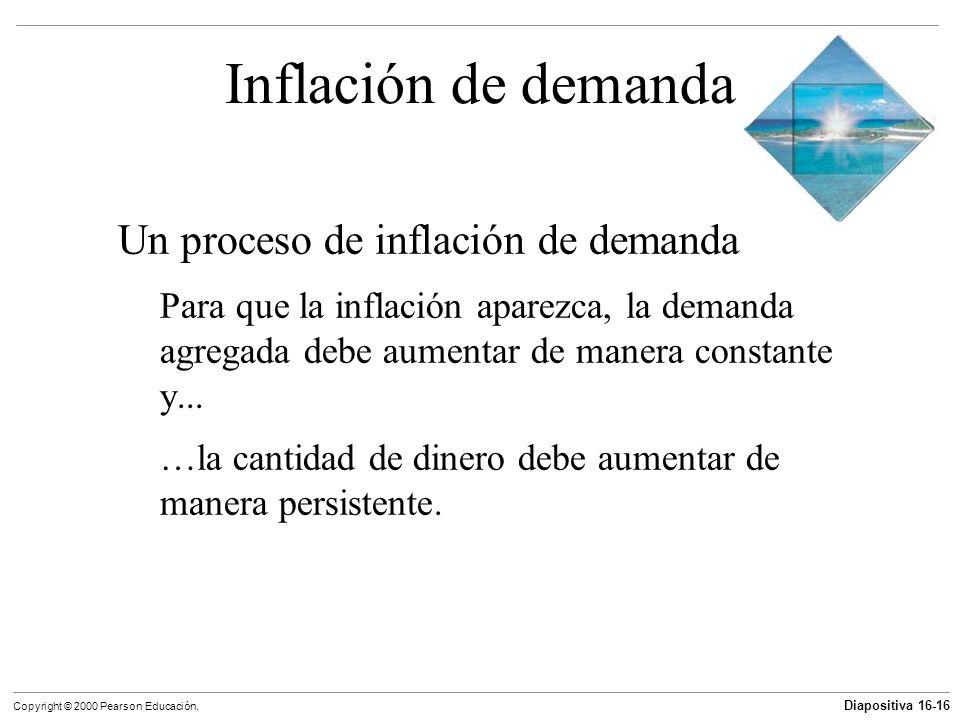 Diapositiva 16-16 Copyright © 2000 Pearson Educación. Inflación de demanda Un proceso de inflación de demanda Para que la inflación aparezca, la deman